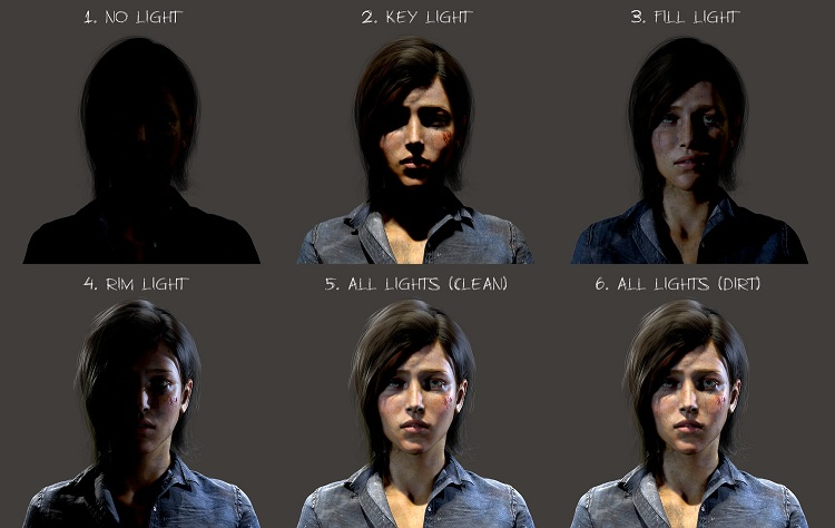 ellie the last of us iluminacion